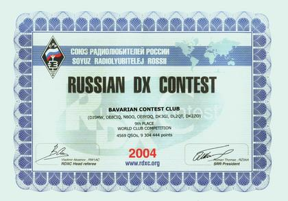 Russian DX Contest 2004